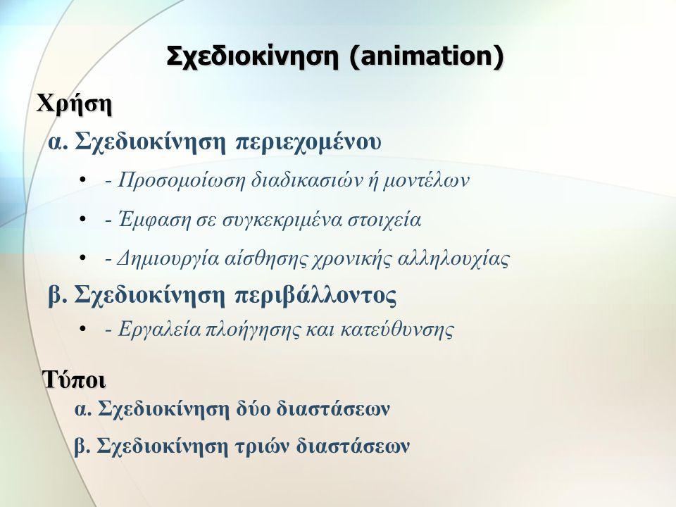 α. Video περιεχομένου Video β. Χρηστικό Video ή βοήθειας - Έμφαση σε συγκεκριμένα στοιχεία σχετικά με το θέμα - Αναλυτική παρουσίαση πολύπλοκων διαδικ