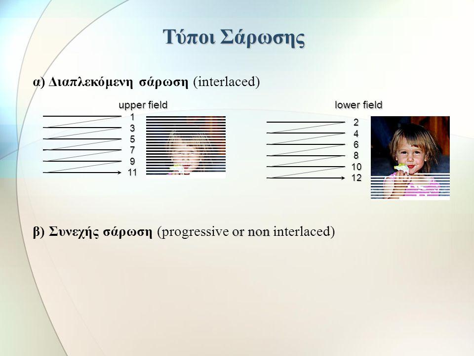 Αναλογικό video ΣυστήματαΑνάλυση Ταχύτητα εναλλαγής πλαισίων (/sec) Λόγος εικόνας PAL (Phase Alternating Line)768 x 576254:3 NTSC (National Television
