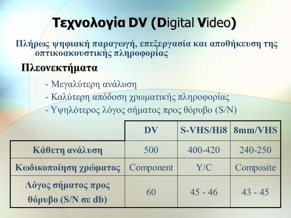 Είσοδος Y/C ή S-Video (S-VHS, Hi8) (S-VHS, Hi8) Είσοδος Composite (VHS, 8mm) Είσοδος ήχου Είσοδος – Έξοδος ψηφιακού βίντεο-ήχου (IEEE 1394 ή FireWire)