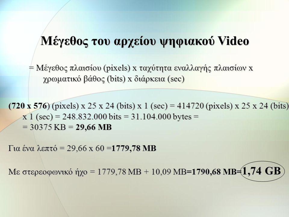 Πλήρως ψηφιακή παραγωγή, επεξεργασία και αποθήκευση της οπτικοακουστικής πληροφορίας Τεχνολογία DV (Digital Video) - Μεγαλύτερη ανάλυση - Καλύτερη από