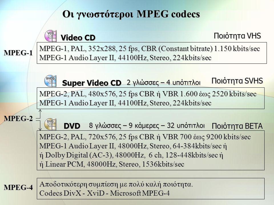 α. Χωρική (Ενδοπλαισιακή) - πλήρως επεξεργάσιμο Συμπίεση Video β. Χρονική (Διαπλαισιακή) - μερικώς επεξεργάσιμο - M-JPEG (*.avi) - DV (*.avi) - HUFFYU