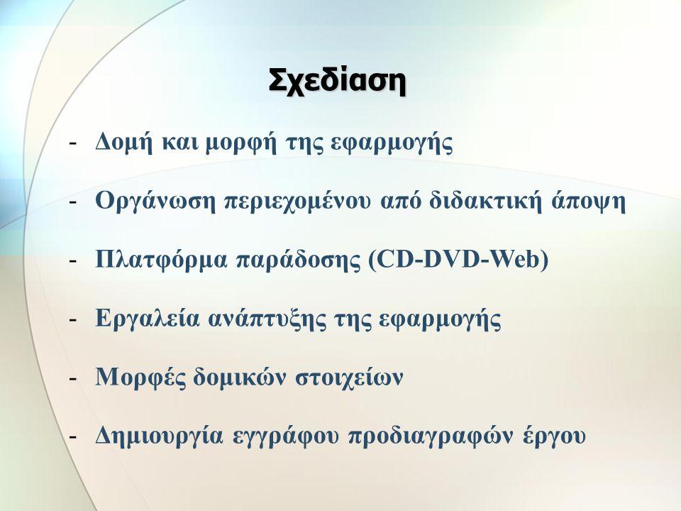 -Συλλογή και προγραμματισμός συλλογής όλων των απαραίτητων πληροφοριών -Καθορισμός των αναγκών του τελικού χρήστη -Καθορισμός των ικανοτήτων του τελικ