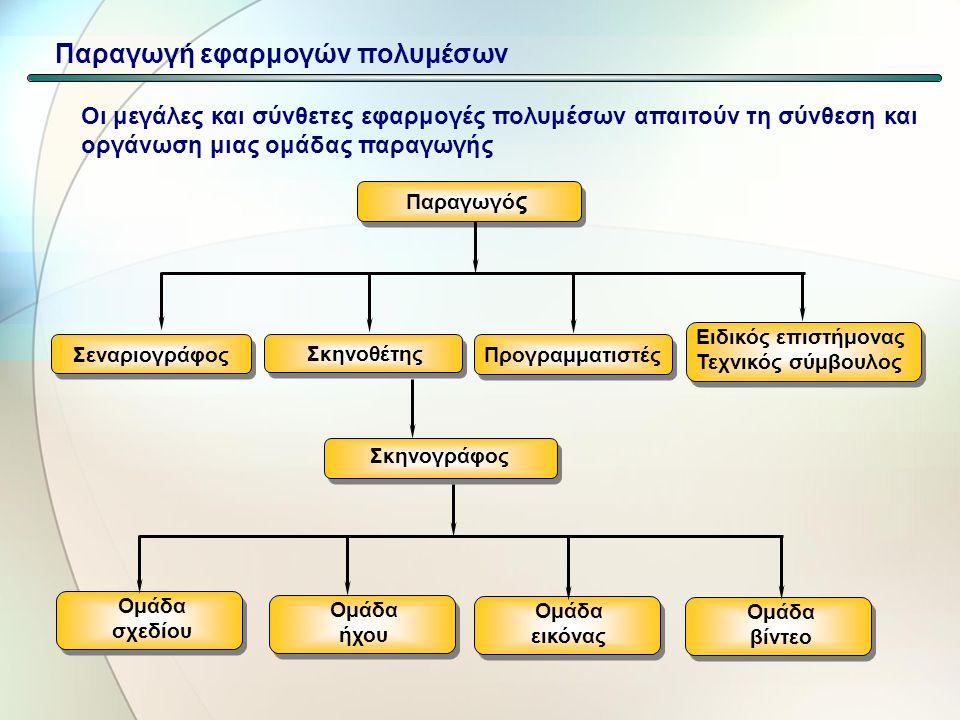 -Καταγραφή στοιχείων για την αποτελεσματικότητα της εφαρμογής -Συμπεράσματα Αξιολόγηση