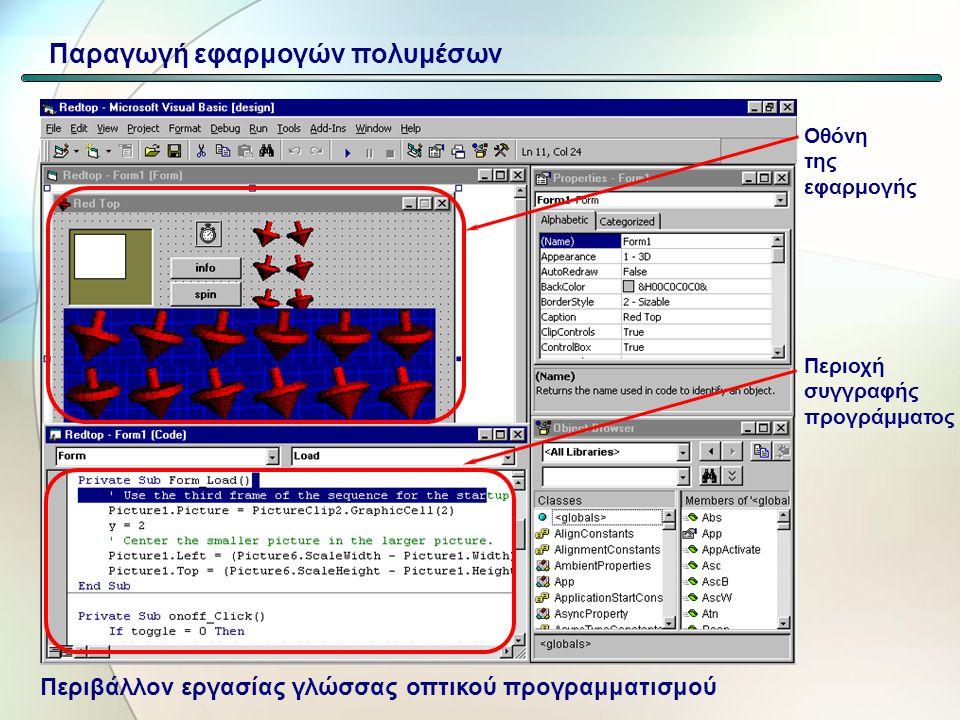 Παραγωγή εφαρμογών πολυμέσων Εργαλείο συγγραφής που παρομοιάζει την εφαρμογή με βιβλίο