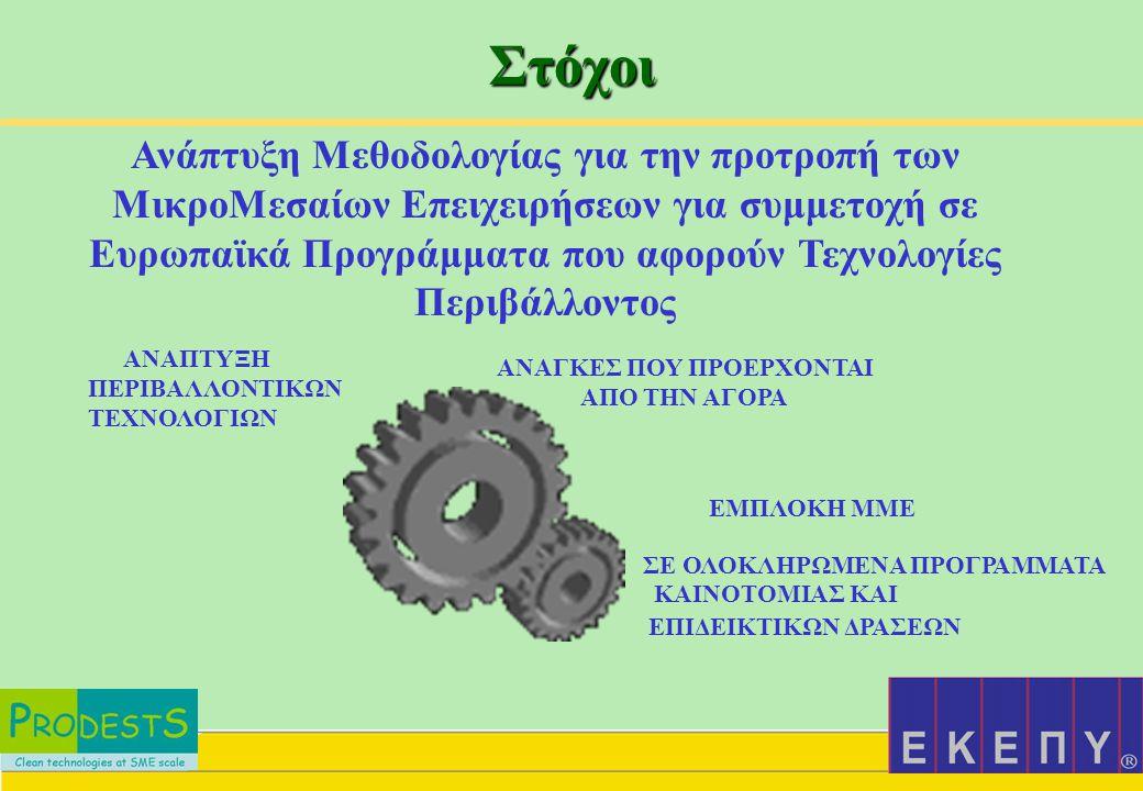 Χρηματοδοτικοί Πόροι Προϋπολογισμός –Συνολικός : 1 501 200 EUR –Συμμετοχή EC : 1 125 000 EUR –25 % ιδία συμμετοχή Χρονική Διάρκεια 2 έτη Έναρξη 01.04.04 Λήξη : 31.03.06