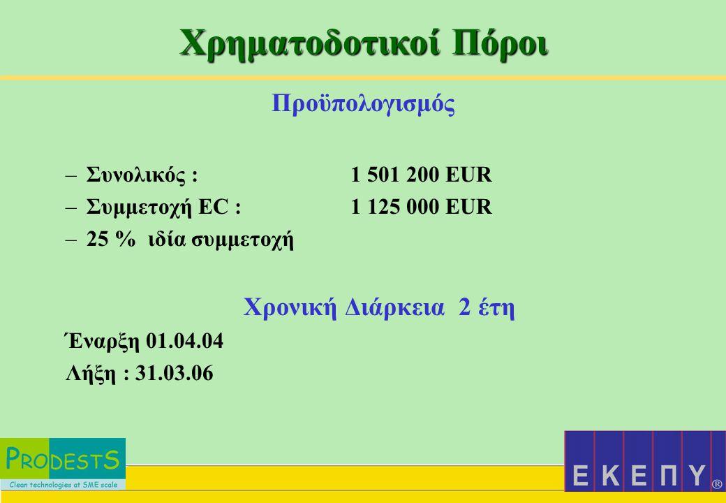 Χρηματοδοτικοί Πόροι Προϋπολογισμός –Συνολικός : 1 501 200 EUR –Συμμετοχή EC : 1 125 000 EUR –25 % ιδία συμμετοχή Χρονική Διάρκεια 2 έτη Έναρξη 01.04.