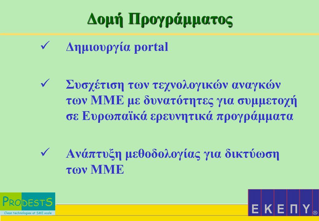 Δομή Προγράμματος Δημιουργία portal Συσχέτιση των τεχνολογικών αναγκών των ΜΜΕ με δυνατότητες για συμμετοχή σε Ευρωπαϊκά ερευνητικά προγράμματα Ανάπτυ