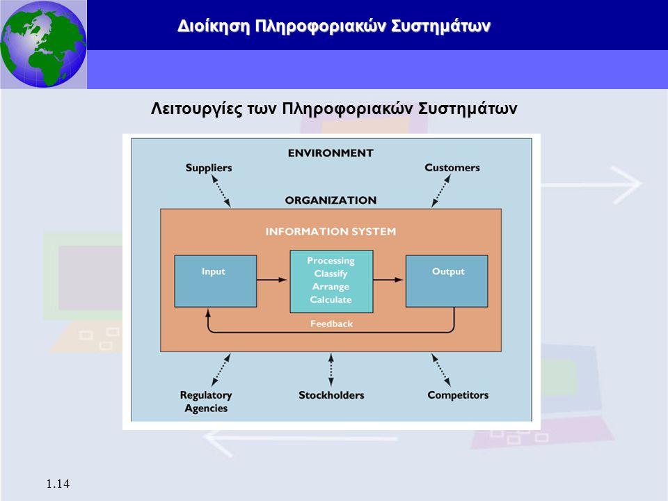 Διοίκηση Πληροφοριακών Συστημάτων 1.14 Λειτουργίες των Πληροφοριακών Συστημάτων