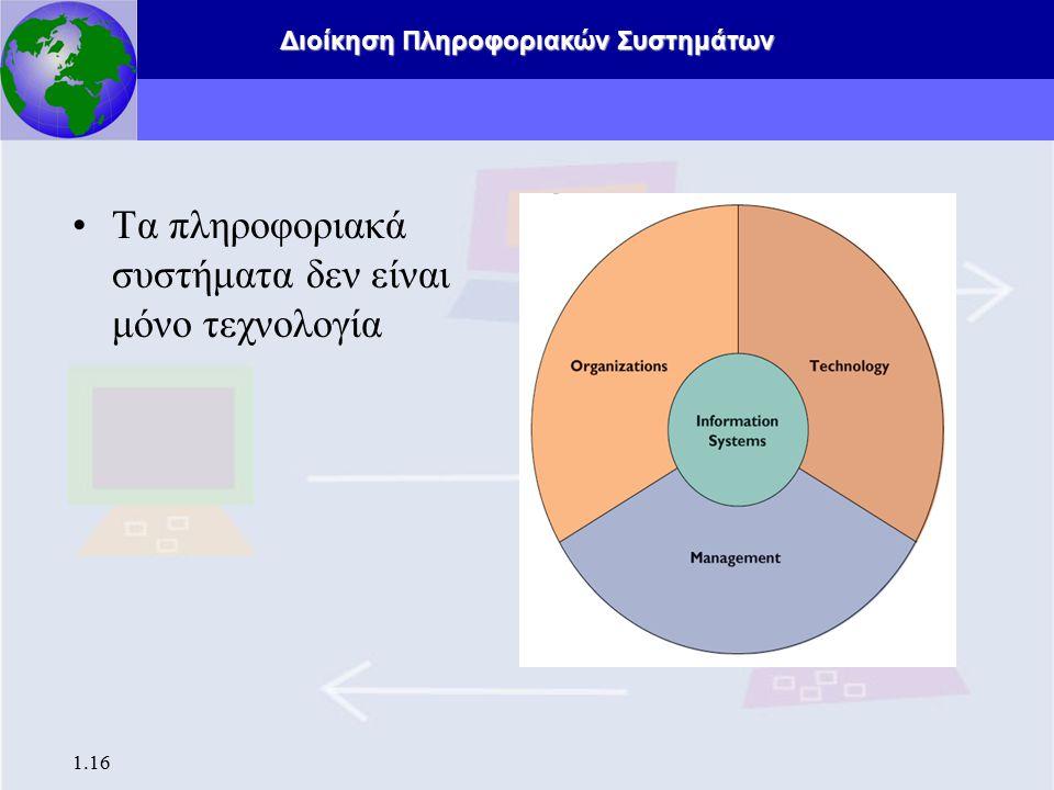 Διοίκηση Πληροφοριακών Συστημάτων 1.17 Πωλήσεις και μάρκετινγκ Παραγωγή Οικονομική διαχείριση Λογιστική διαχείριση και χρηματοοικονομικά Διαχείριση ανθρώπινων πόρων Βασικές επιχειρηματικές λειτουργίες