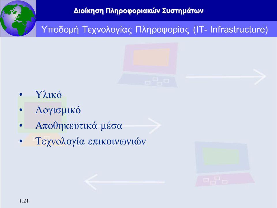 Διοίκηση Πληροφοριακών Συστημάτων 1.21 Υλικό Λογισμικό Αποθηκευτικά μέσα Τεχνολογία επικοινωνιών Υποδομή Τεχνολογίας Πληροφορίας (IT- Infrastructure)
