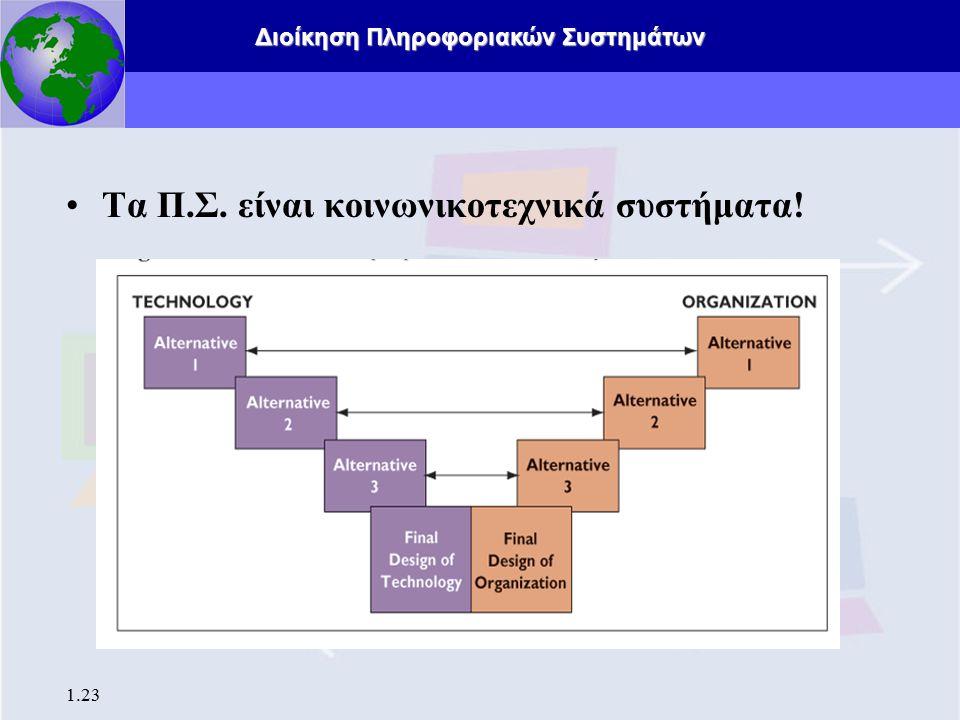 Διοίκηση Πληροφοριακών Συστημάτων 1.23 Τα Π.Σ. είναι κοινωνικοτεχνικά συστήματα!