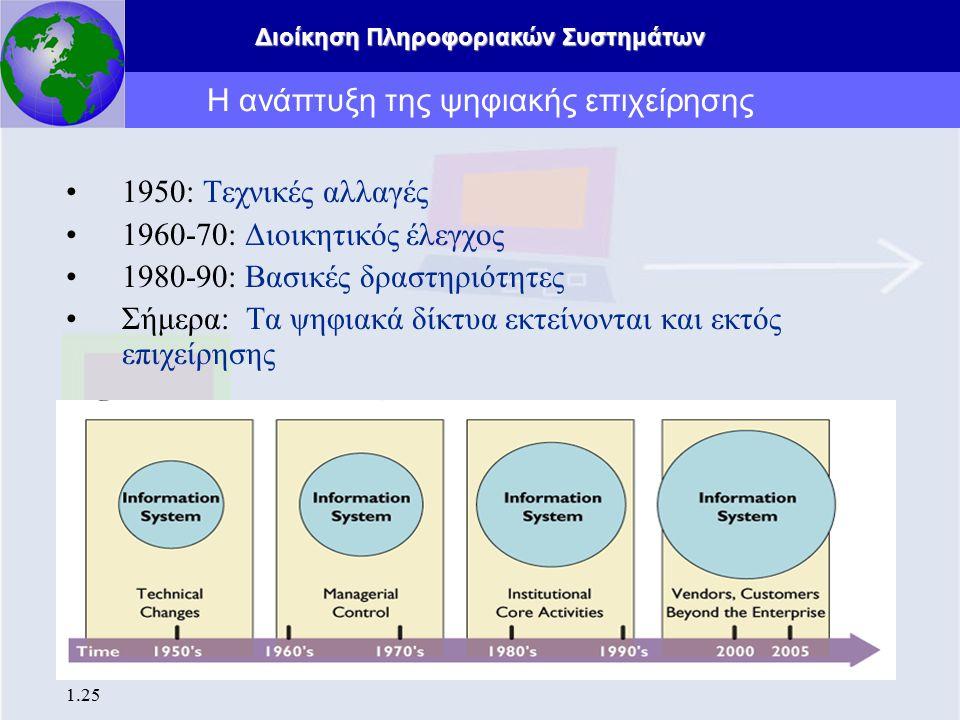 Διοίκηση Πληροφοριακών Συστημάτων 1.25 Η ανάπτυξη της ψηφιακής επιχείρησης 1950: Τεχνικές αλλαγές 1960-70: Διοικητικός έλεγχος 1980-90: Βασικές δραστη