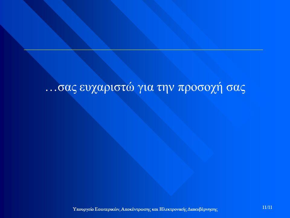 Υπουργείο Εσωτερικών, Αποκέντρωσης και Ηλεκτρονικής Διακυβέρνησης 11/11 …σας ευχαριστώ για την προσοχή σας