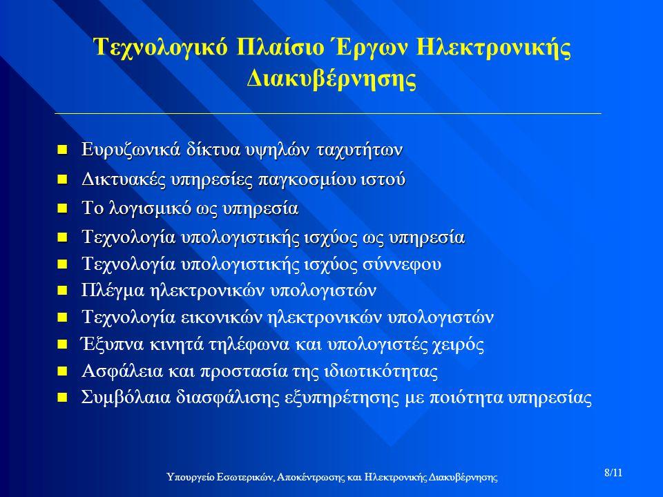 Υπουργείο Εσωτερικών, Αποκέντρωσης και Ηλεκτρονικής Διακυβέρνησης 8/11 Τεχνολογικό Πλαίσιο Έργων Ηλεκτρονικής Διακυβέρνησης n Ευρυζωνικά δίκτυα υψηλών ταχυτήτων n Δικτυακές υπηρεσίες παγκοσμίου ιστού n Το λογισμικό ως υπηρεσία n Τεχνολογία υπολογιστικής ισχύος ως υπηρεσία n n Τεχνολογία υπολογιστικής ισχύος σύννεφου n n Πλέγμα ηλεκτρονικών υπολογιστών n n Τεχνολογία εικονικών ηλεκτρονικών υπολογιστών n n Έξυπνα κινητά τηλέφωνα και υπολογιστές χειρός n n Ασφάλεια και προστασία της ιδιωτικότητας n n Συμβόλαια διασφάλισης εξυπηρέτησης με ποιότητα υπηρεσίας