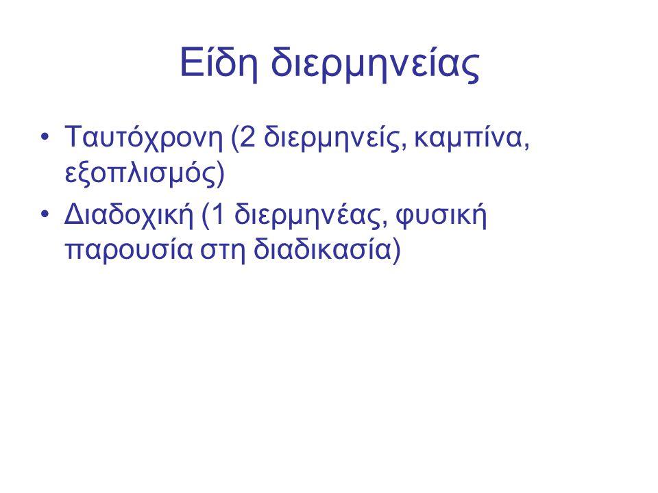 Είδη διερμηνείας Ταυτόχρονη (2 διερμηνείς, καμπίνα, εξοπλισμός) Διαδοχική (1 διερμηνέας, φυσική παρουσία στη διαδικασία)