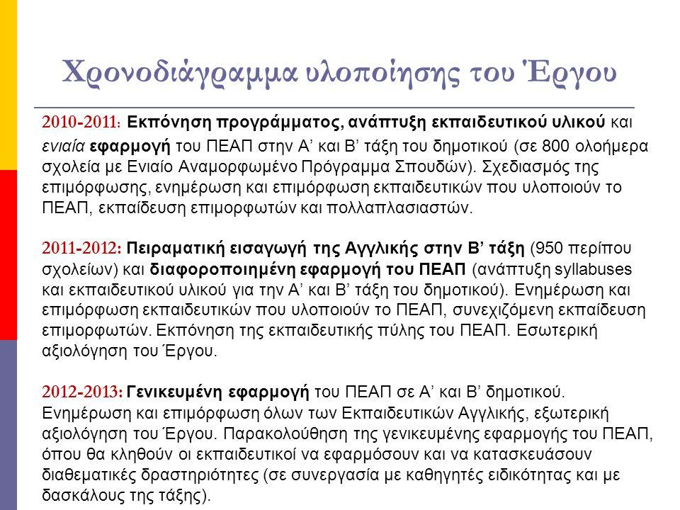 Ένας χρόνος ΠΕΑΠ: Τι υλοποιήθηκε…  Σχεδιάστηκε και αναρτήθηκε το εκπαιδευτικό υλικό στην ιστοσελίδα του ΠΕΑΠ (http://rcel.enl.uoa.gr/englishinschool)  Ενημερώθηκαν/ επιμορφώθηκαν Σχολικοί Σύμβουλοι Αγγλικής και εκπαιδευτικοί  Αξιολογήθηκε το εκπαιδευτικό υλικό, αναμορφώθηκε και ήδη έχει αναρτηθεί διαφοροποιημένο για την Α΄ και Β΄ δημοτικού.