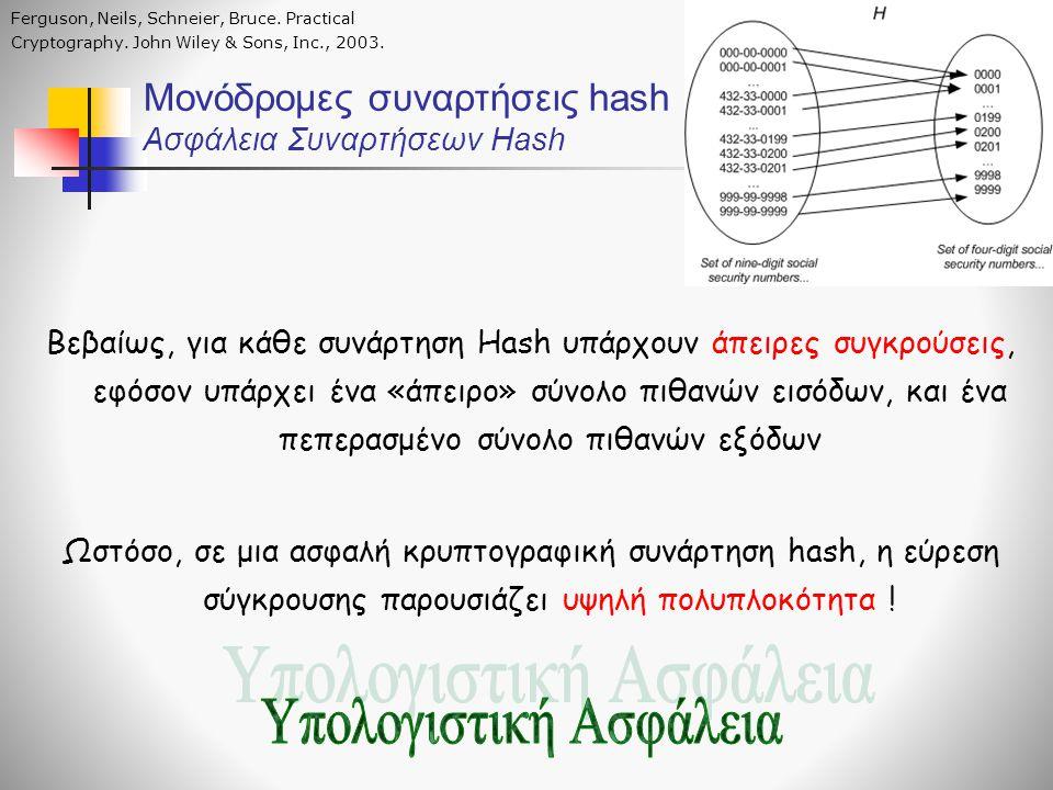 Μονόδρομες συναρτήσεις hash Ασφάλεια Συναρτήσεων Hash Βεβαίως, για κάθε συνάρτηση Hash υπάρχουν άπειρες συγκρούσεις, εφόσον υπάρχει ένα «άπειρο» σύνολ