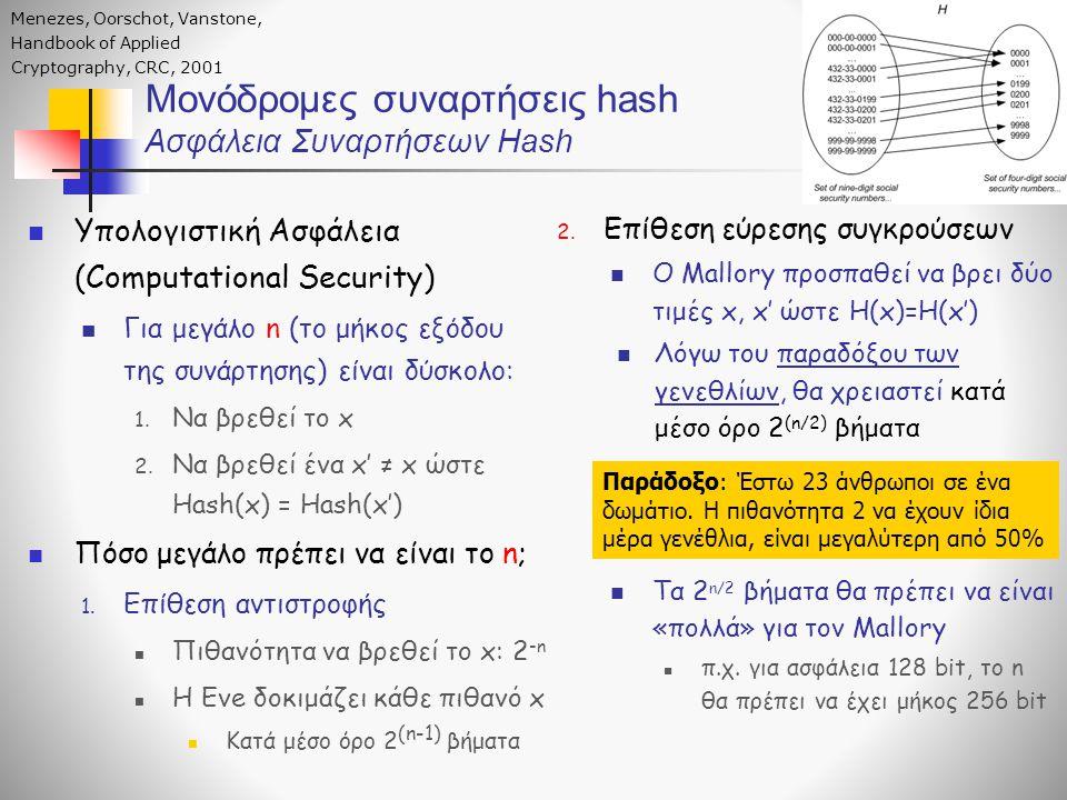 Μονόδρομες συναρτήσεις hash Ασφάλεια Συναρτήσεων Hash Υπολογιστική Ασφάλεια (Computational Security) Για μεγάλο n (το μήκος εξόδου της συνάρτησης) είν