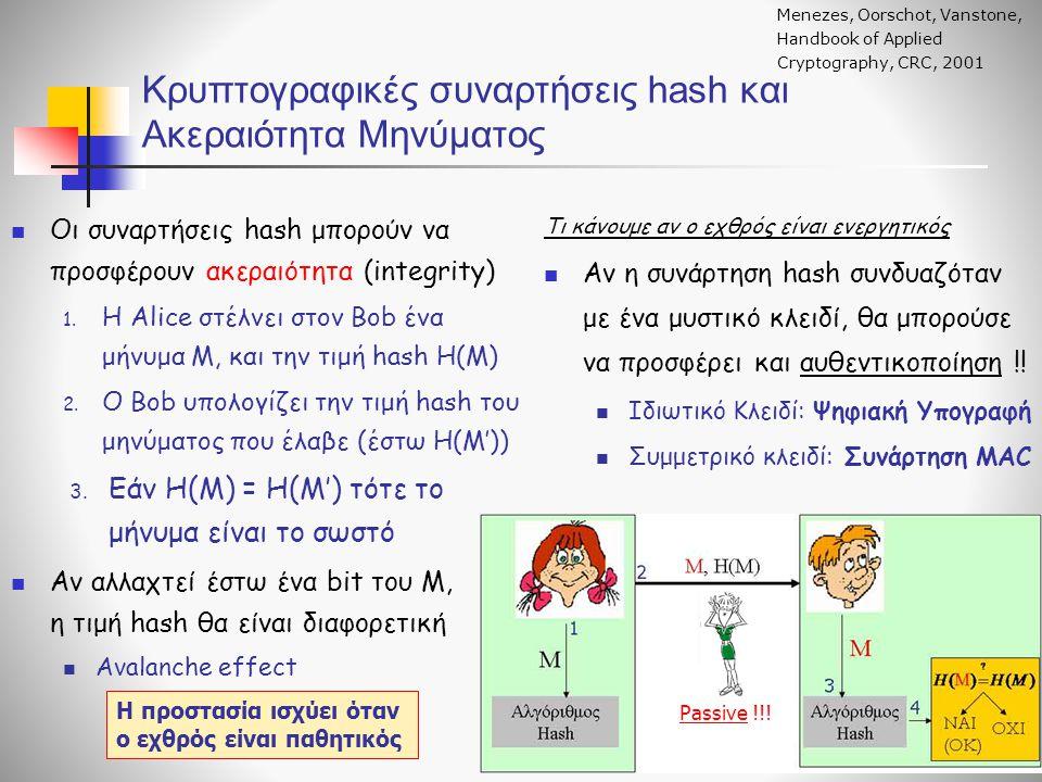 Κρυπτογραφικές συναρτήσεις hash και Ακεραιότητα Μηνύματος Τι κάνουμε αν ο εχθρός είναι ενεργητικός Αν η συνάρτηση hash συνδυαζόταν με ένα μυστικό κλει
