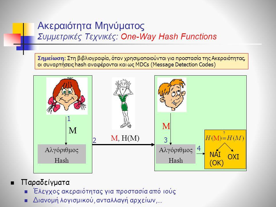 Ακεραιότητα Μηνύματος Συμμετρικές Τεχνικές: One-Way Hash Functions Παραδείγματα Έλεγχος ακεραιότητας για προστασία από ιούς Διανομή λογισμικού, ανταλλ