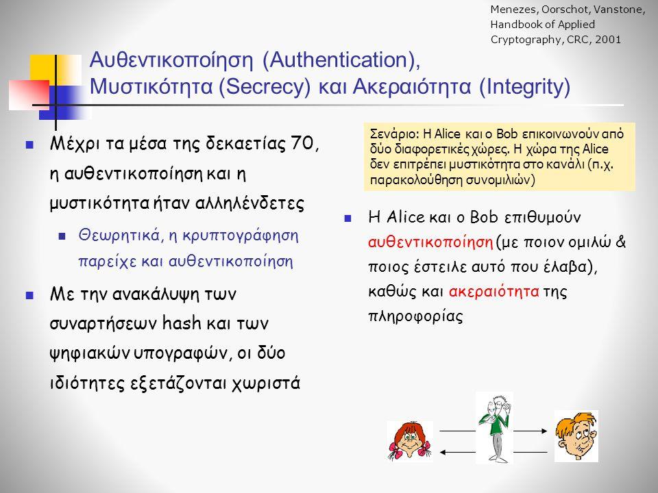 Αυθεντικοποίηση (Authentication), Μυστικότητα (Secrecy) και Ακεραιότητα (Integrity) Μέχρι τα μέσα της δεκαετίας 70, η αυθεντικοποίηση και η μυστικότητ