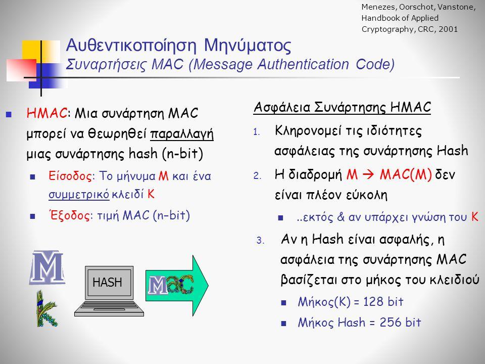 Αυθεντικοποίηση Μηνύματος Συναρτήσεις MAC (Message Authentication Code) ΗΜΑC: Μια συνάρτηση MAC μπορεί να θεωρηθεί παραλλαγή μιας συνάρτησης hash (n-b