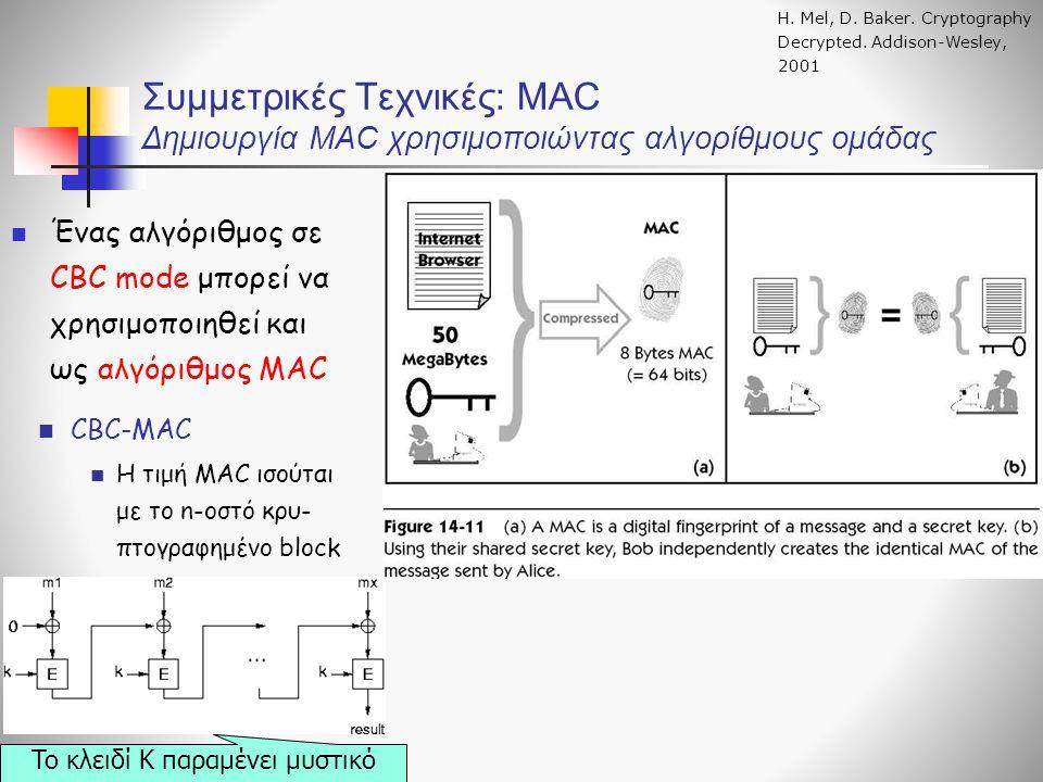 Συμμετρικές Τεχνικές: ΜΑC Δημιουργία MAC χρησιμοποιώντας αλγορίθμους ομάδας Η. Mel, D. Baker. Cryptography Decrypted. Addison-Wesley, 2001 Ένας αλγόρι
