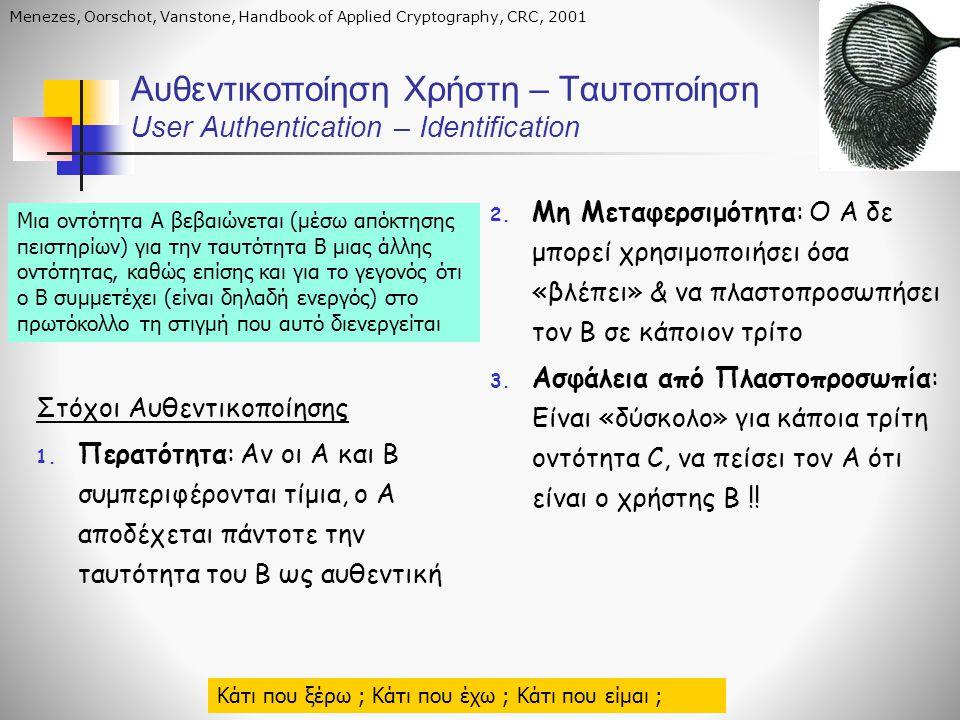 Αυθεντικοποίηση Χρήστη – Ταυτοποίηση User Authentication – Identification 2. Μη Μεταφερσιμότητα: Ο Α δε μπορεί χρησιμοποιήσει όσα «βλέπει» & να πλαστο