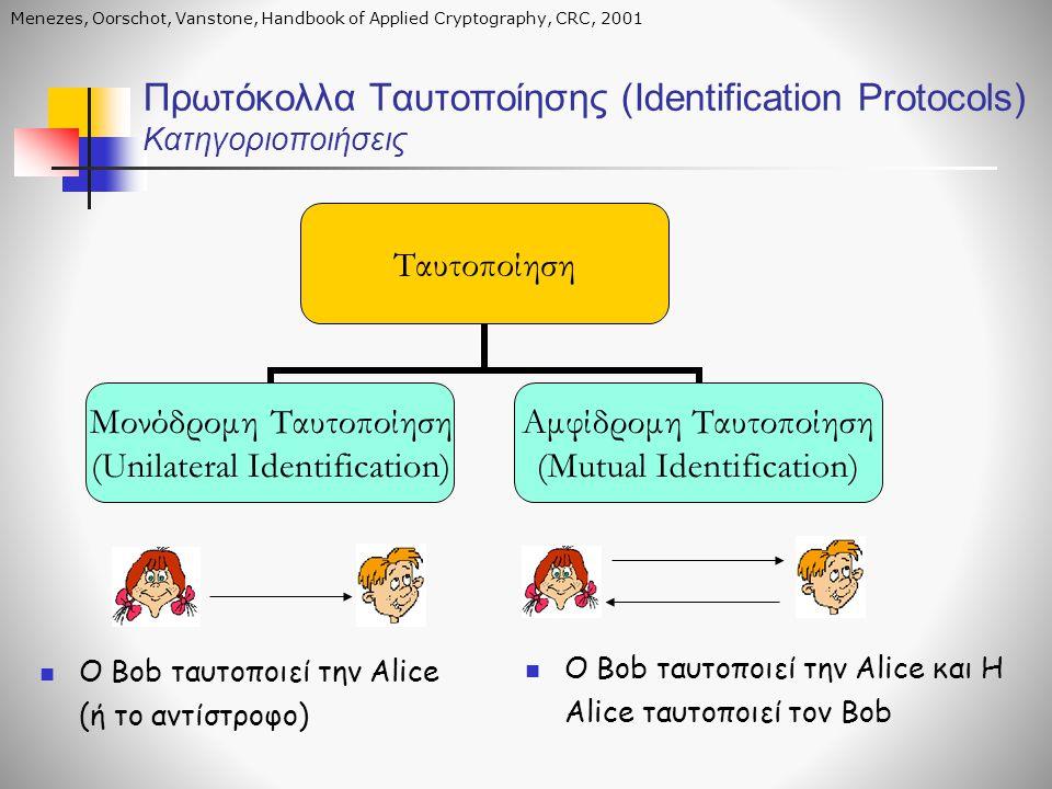 Πρωτόκολλα Ταυτοποίησης (Identification Protocols) Κατηγοριοποιήσεις O Bob ταυτοποιεί την Alice (ή το αντίστροφο) Ο Bob ταυτοποιεί την Alice και H Ali