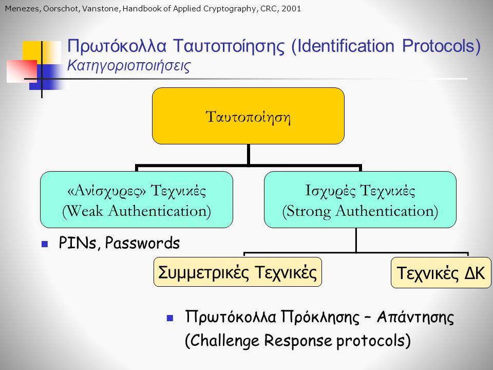 Πρωτόκολλα Ταυτοποίησης (Identification Protocols) Κατηγοριοποιήσεις Ταυτοποίηση «Ανίσχυρες» Τεχνικές (Weak Authentication) Ισχυρές Τεχνικές (Strong A