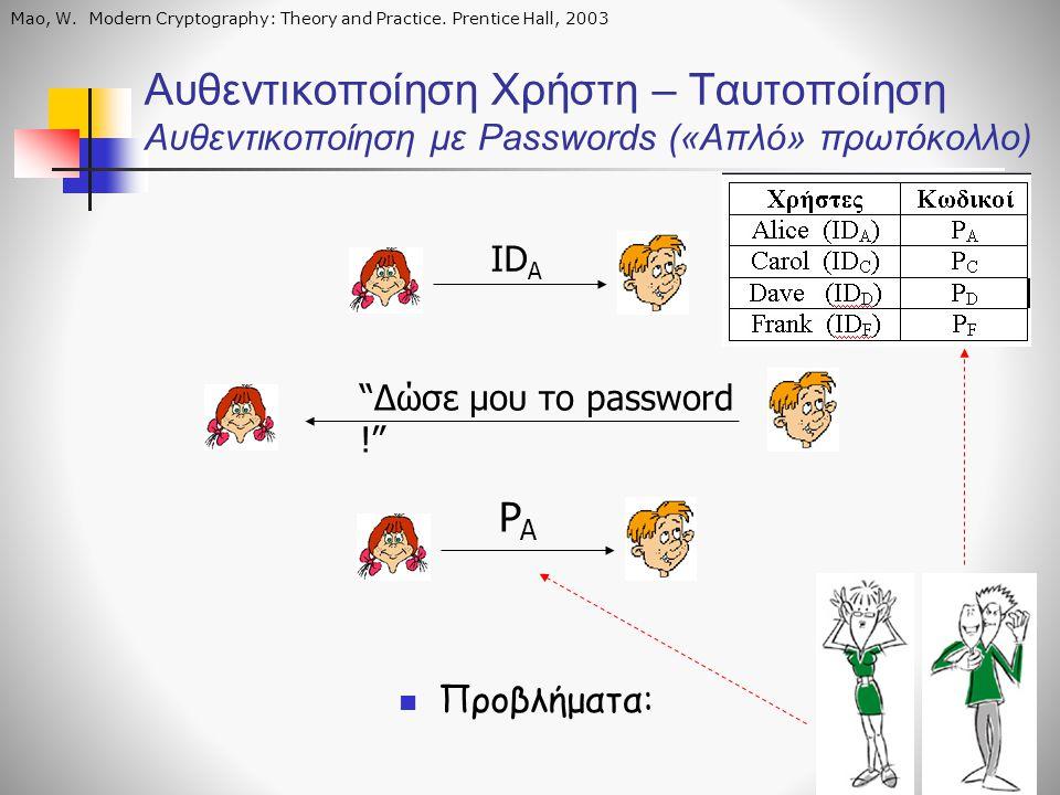 Αυθεντικοποίηση Χρήστη – Ταυτοποίηση Αυθεντικοποίηση με Passwords («Aπλό» πρωτόκολλο) Προβλήματα: ID A Mao, W. Modern Cryptography: Theory and Practic