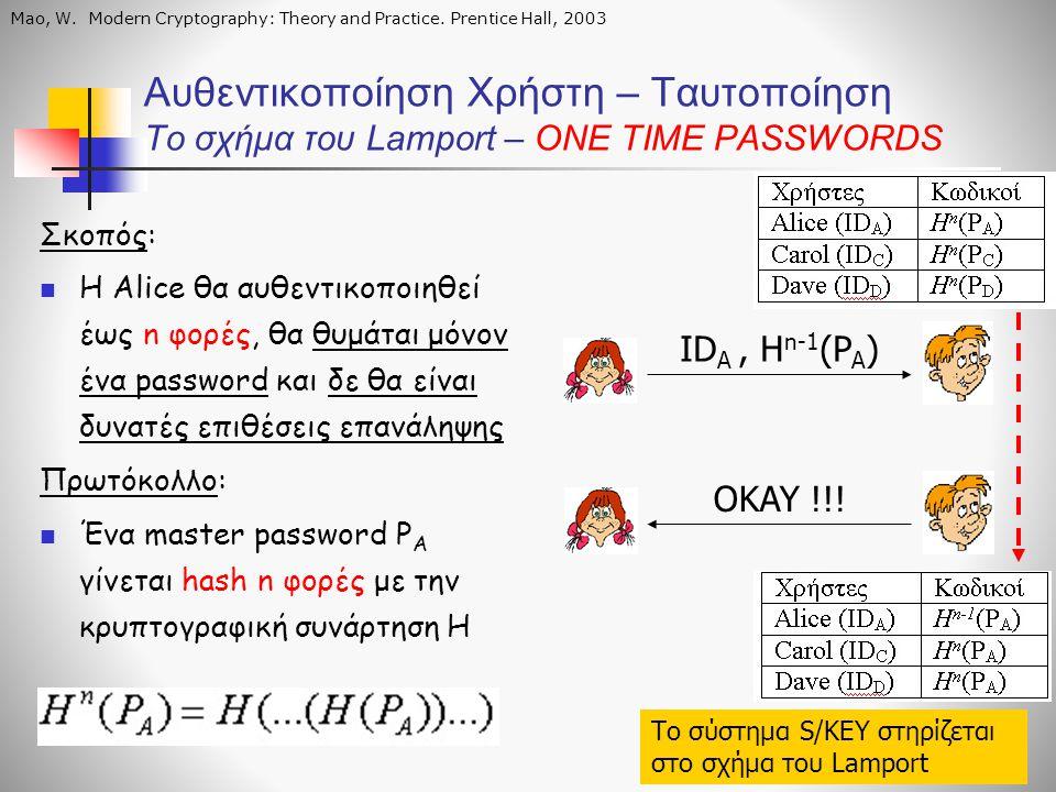 Αυθεντικοποίηση Χρήστη – Ταυτοποίηση Το σχήμα του Lamport – ONE TIME PASSWORDS Mao, W. Modern Cryptography: Theory and Practice. Prentice Hall, 2003 Σ