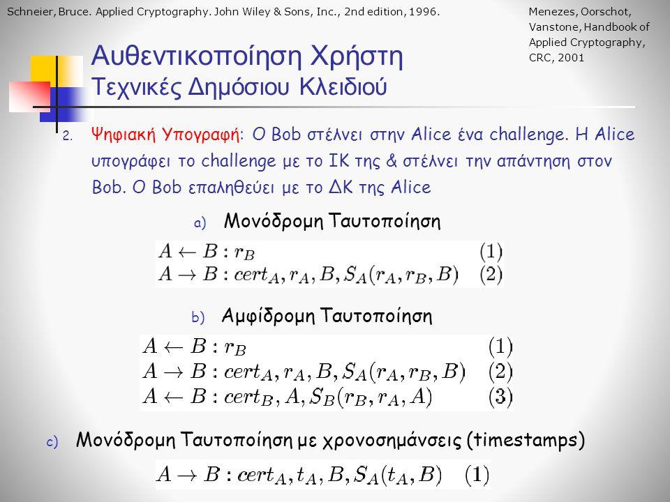 Αυθεντικοποίηση Χρήστη Τεχνικές Δημόσιου Κλειδιού 2. Ψηφιακή Υπογραφή: O Bob στέλνει στην Alice ένα challenge. Η Alice υπογράφει το challenge με το ΙΚ