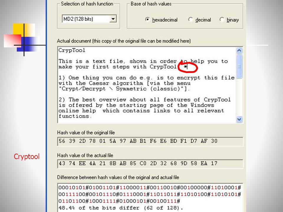 Αυθεντικοποίηση Χρήστη – Ταυτοποίηση User Authentication – Identification 2.