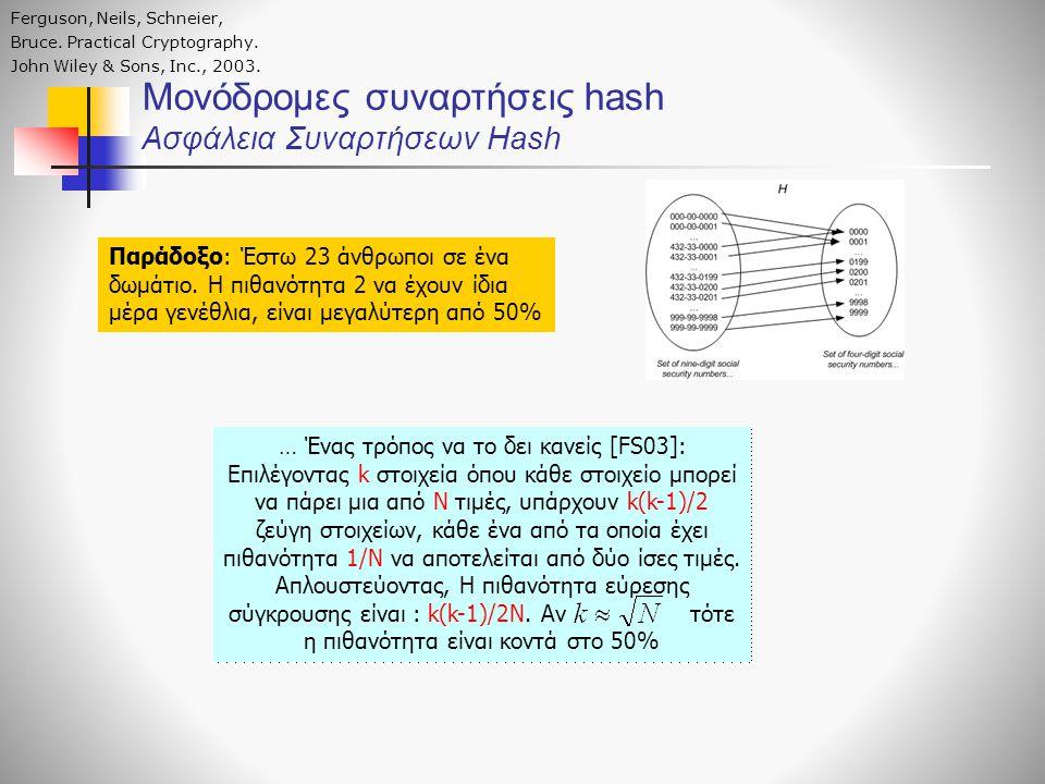 Μονόδρομες συναρτήσεις hash Ασφάλεια Συναρτήσεων Hash Ferguson, Neils, Schneier, Bruce. Practical Cryptography. John Wiley & Sons, Inc., 2003. … Ένας