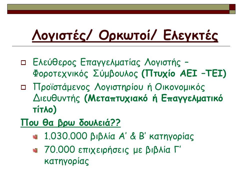 Λογιστές/ Ορκωτοί/ Ελεγκτές  Ελεύθερος Επαγγελματίας Λογιστής – Φοροτεχνικός Σύμβουλος (Πτυχίο ΑΕΙ –ΤΕΙ)  Προϊστάμενος Λογιστηρίου ή Οικονομικός Διε