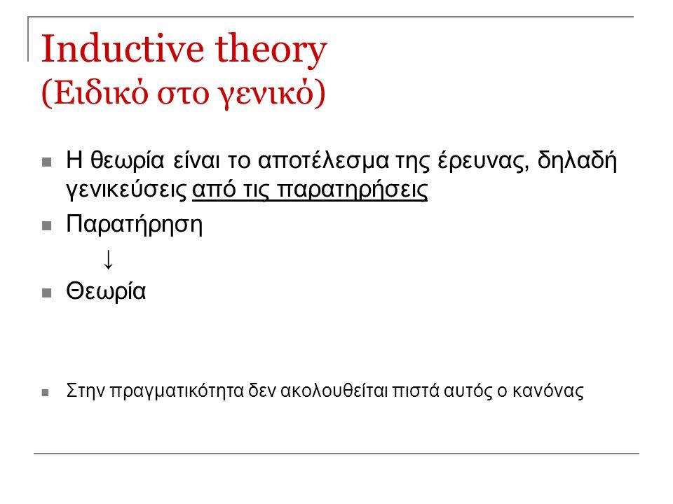 Inductive theory (Ειδικό στο γενικό) Η θεωρία είναι το αποτέλεσμα της έρευνας, δηλαδή γενικεύσεις από τις παρατηρήσεις Παρατήρηση ↓ Θεωρία Στην πραγμα