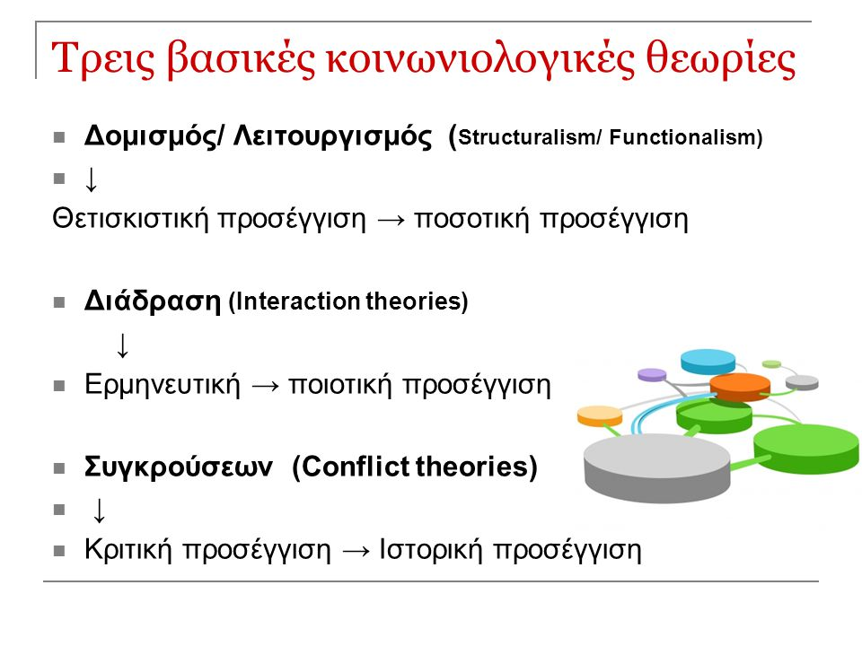Τρεις βασικές κοινωνιολογικές θεωρίες Δομισμός/ Λειτουργισμός ( Structuralism/ Functionalism) ↓ Θετισκιστική προσέγγιση → ποσοτική προσέγγιση Διάδραση