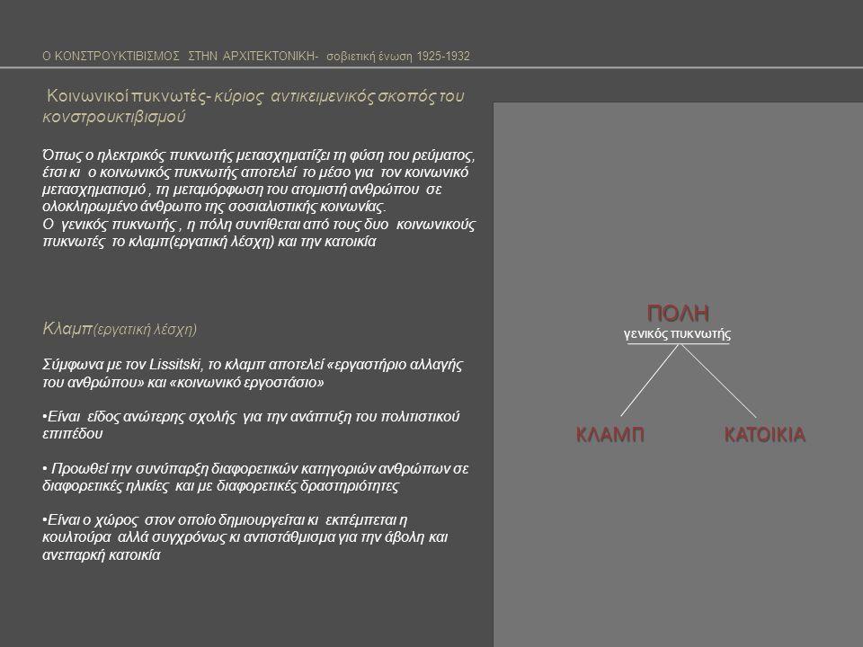 Ο ΚΟΝΣΤΡΟΥΚΤΙΒΙΣΜΟΣ ΣΤΗΝ ΑΡΧΙΤΕΚΤΟΝΙΚΗ- σοβιετική ένωση 1925-1932 Κατοικία - μέσο για την κοινωνική αλλαγή Αναγκαιότητα για αλλαγή Εσωτερική μετανάστευση-Αύξηση του αστικού πληθυσμού Έμφαση στην κατασκευή κοινόχρηστων κτηρίων ενώ υψηλά ενοίκια στις ήδη υπάρχουσες κατοικίες =>περισσότερες οικογένειες σε κατοικίες προορισμένες για μια.