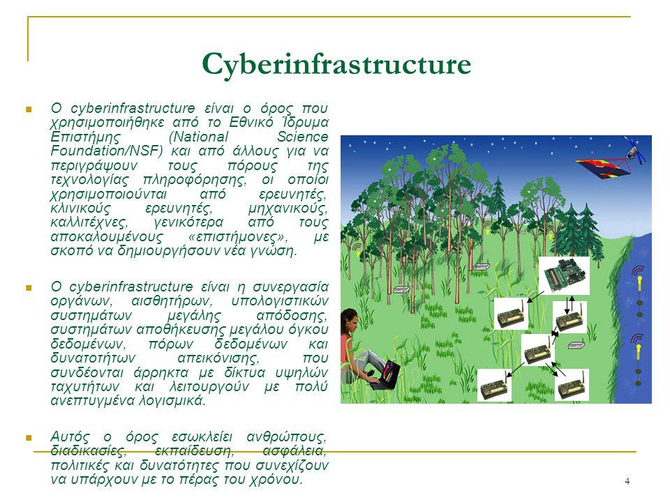 4 Cyberinfrastructure Ο cyberinfrastructure είναι ο όρος που χρησιμοποιήθηκε από το Εθνικό Ίδρυμα Επιστήμης (National Science Foundation/NSF) και από άλλους για να περιγράψουν τους πόρους της τεχνολογίας πληροφόρησης, οι οποίοι χρησιμοποιούνται από ερευνητές, κλινικούς ερευνητές, μηχανικούς, καλλιτέχνες, γενικότερα από τους αποκαλουμένους «επιστήμονες», με σκοπό να δημιουργήσουν νέα γνώση.