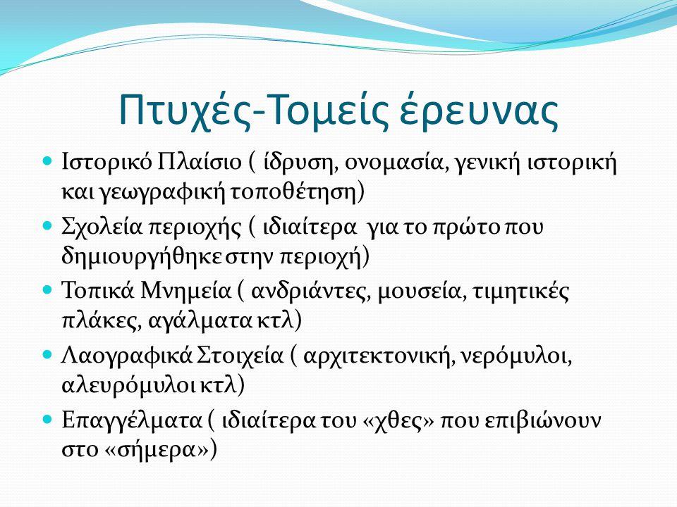Πτυχές-Τομείς έρευνας Ιστορικό Πλαίσιο ( ίδρυση, ονομασία, γενική ιστορική και γεωγραφική τοποθέτηση) Σχολεία περιοχής ( ιδιαίτερα για το πρώτο που δημιουργήθηκε στην περιοχή) Τοπικά Μνημεία ( ανδριάντες, μουσεία, τιμητικές πλάκες, αγάλματα κτλ) Λαογραφικά Στοιχεία ( αρχιτεκτονική, νερόμυλοι, αλευρόμυλοι κτλ) Επαγγέλματα ( ιδιαίτερα του «χθες» που επιβιώνουν στο «σήμερα»)