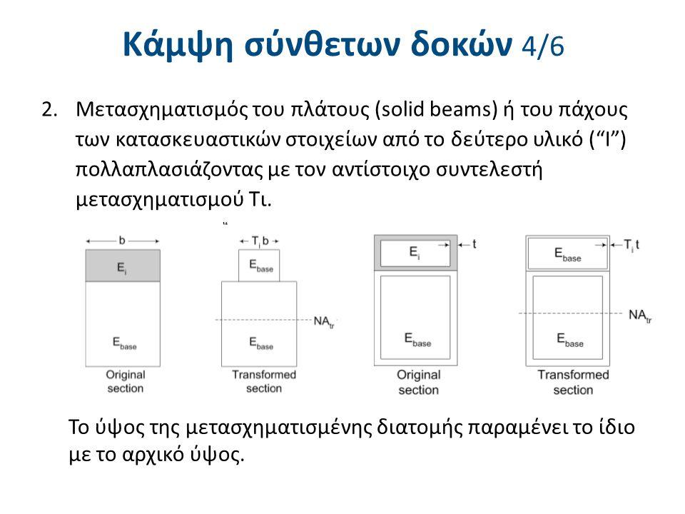 """Κάμψη σύνθετων δοκών 4/6 2.Μετασχηματισμός του πλάτους (solid beams) ή του πάχους των κατασκευαστικών στοιχείων από το δεύτερο υλικό (""""I"""") πολλαπλασιά"""