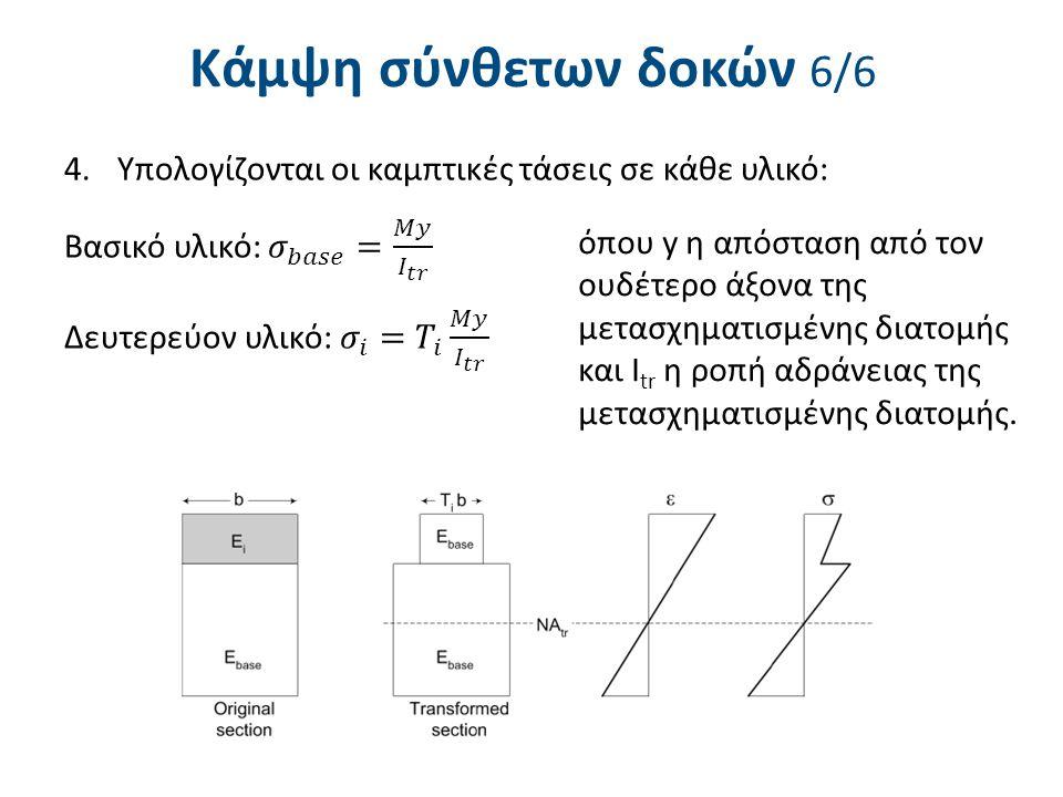 Κάμψη σύνθετων δοκών 6/6 όπου y η απόσταση από τον ουδέτερο άξονα της μετασχηματισμένης διατομής και Ι tr η ροπή αδράνειας της μετασχηματισμένης διατο
