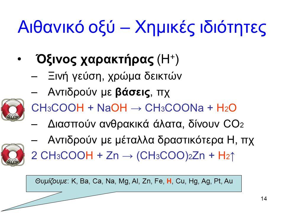 14 Αιθανικό οξύ – Χημικές ιδιότητες Όξινος χαρακτήρας (Η + ) –Ξινή γεύση, χρώμα δεικτών –Αντιδρούν με βάσεις, πχ CH 3 COOH + NaOH → CH 3 COONa + H 2 O –Διασπούν ανθρακικά άλατα, δίνουν CO 2 –Αντιδρούν με μέταλλα δραστικότερα Η, πχ 2 CH 3 COOH + Zn → (CH 3 COO) 2 Zn + H 2 ↑ Θυμίζουμε: K, Ba, Ca, Na, Mg, Al, Zn, Fe, H, Cu, Hg, Ag, Pt, Au