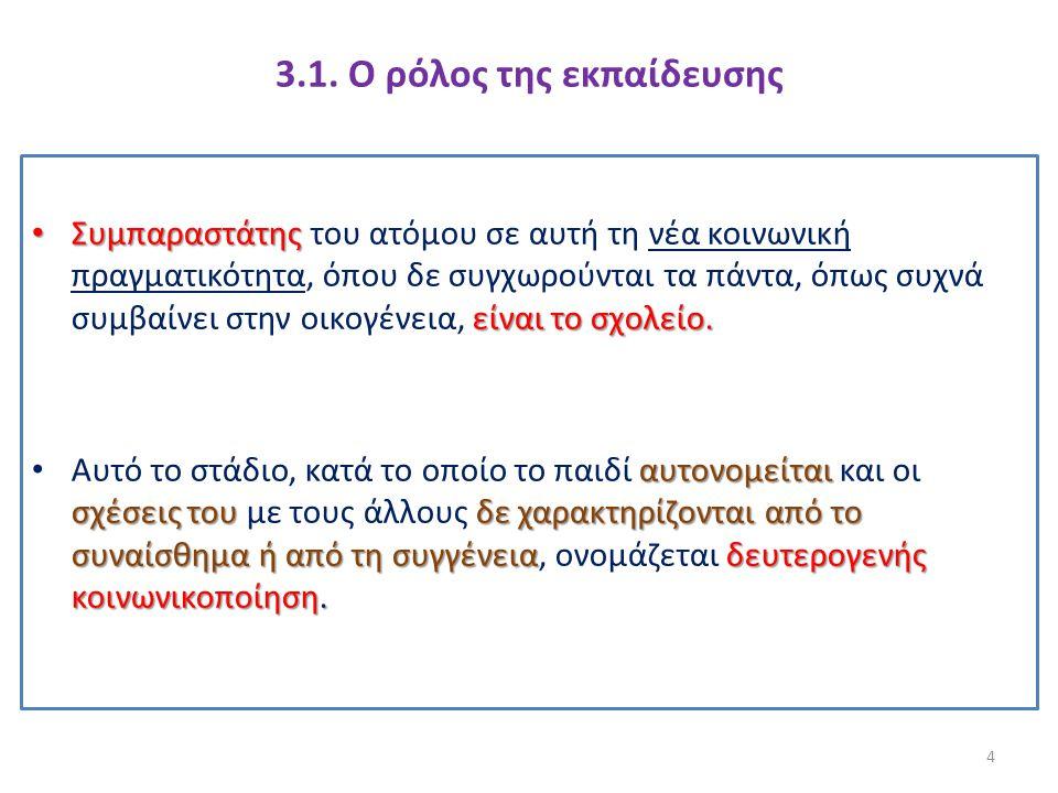 3.1.Ο ρόλος της εκπαίδευσης Συμπαραστάτης είναι το σχολείο.