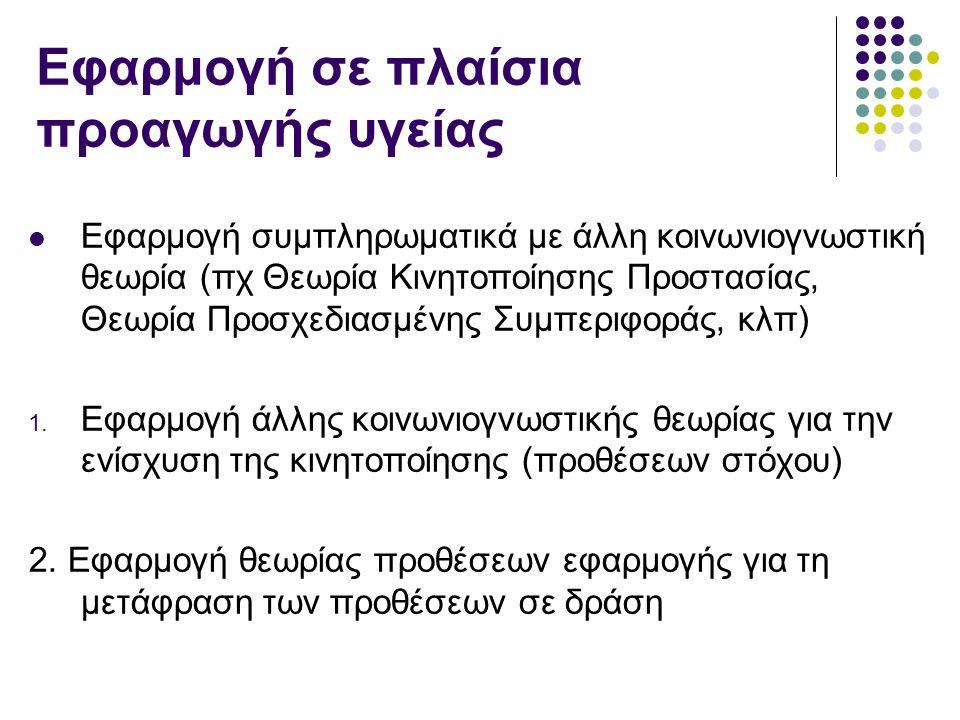 Εφαρμογή σε πλαίσια προαγωγής υγείας Εφαρμογή συμπληρωματικά με άλλη κοινωνιογνωστική θεωρία (πχ Θεωρία Κινητοποίησης Προστασίας, Θεωρία Προσχεδιασμένης Συμπεριφοράς, κλπ) 1.