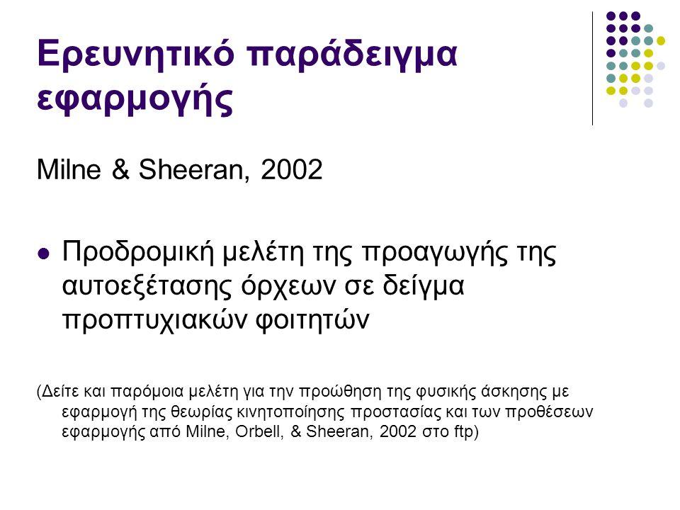 Ερευνητικό παράδειγμα εφαρμογής Milne & Sheeran, 2002 Προδρομική μελέτη της προαγωγής της αυτοεξέτασης όρχεων σε δείγμα προπτυχιακών φοιτητών (Δείτε και παρόμοια μελέτη για την προώθηση της φυσικής άσκησης με εφαρμογή της θεωρίας κινητοποίησης προστασίας και των προθέσεων εφαρμογής από Milne, Orbell, & Sheeran, 2002 στο ftp)