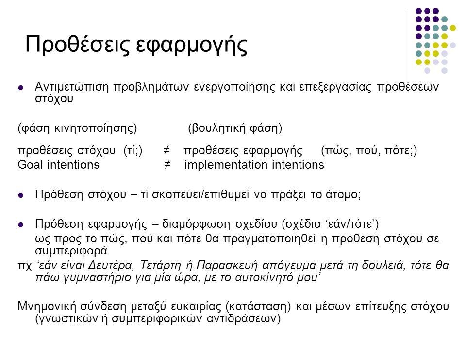 Προθέσεις εφαρμογής Αντιμετώπιση προβλημάτων ενεργοποίησης και επεξεργασίας προθέσεων στόχου (φάση κινητοποίησης) (βουλητική φάση) προθέσεις στόχου (τί;) ≠ προθέσεις εφαρμογής (πώς, πού, πότε;) Goal intentions ≠ implementation intentions Πρόθεση στόχου – τί σκοπεύει/επιθυμεί να πράξει το άτομο; Πρόθεση εφαρμογής – διαμόρφωση σχεδίου (σχέδιο 'εάν/τότε') ως προς το πώς, πού και πότε θα πραγματοποιηθεί η πρόθεση στόχου σε συμπεριφορά πχ 'εάν είναι Δευτέρα, Τετάρτη ή Παρασκευή απόγευμα μετά τη δουλειά, τότε θα πάω γυμναστήριο για μία ώρα, με το αυτοκίνητό μου' Μνημονική σύνδεση μεταξύ ευκαιρίας (κατάσταση) και μέσων επίτευξης στόχου (γνωστικών ή συμπεριφορικών αντιδράσεων)