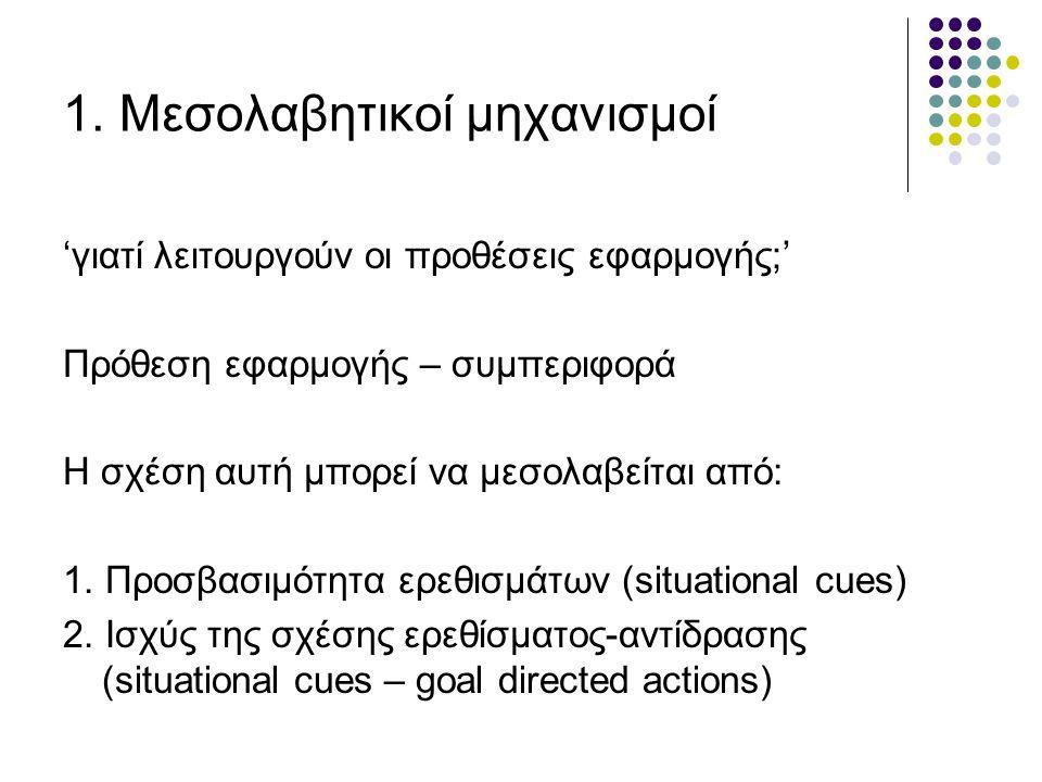 1. Μεσολαβητικοί μηχανισμοί 'γιατί λειτουργούν οι προθέσεις εφαρμογής;' Πρόθεση εφαρμογής – συμπεριφορά Η σχέση αυτή μπορεί να μεσολαβείται από: 1. Πρ