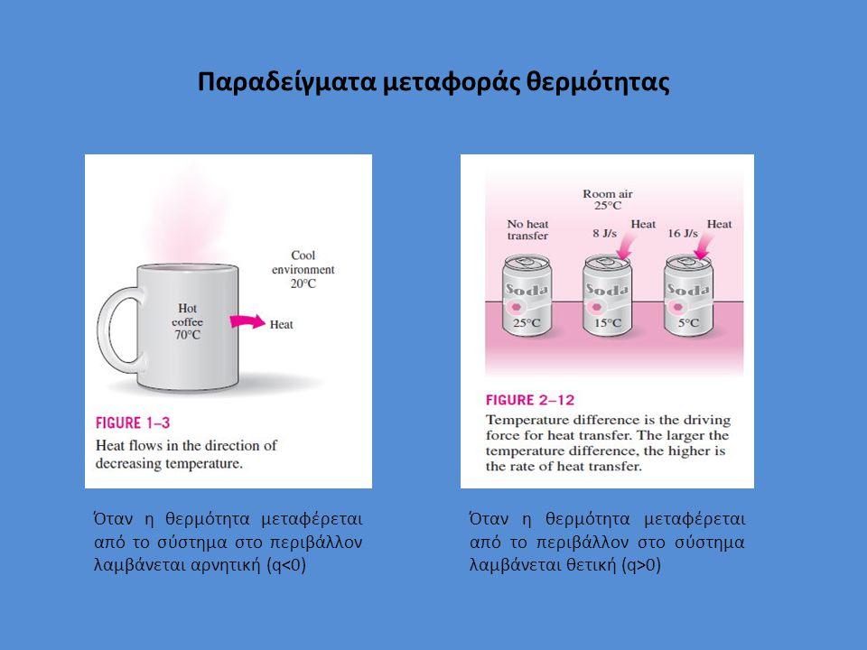 Παραδείγματα μεταφοράς θερμότητας Όταν η θερμότητα μεταφέρεται από το σύστημα στο περιβάλλον λαμβάνεται αρνητική (q<0) Όταν η θερμότητα μεταφέρεται απ